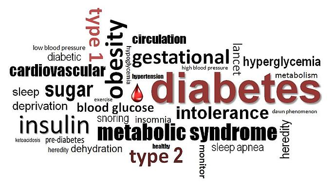 Blood Sugar and Sleep Problems: How Blood Sugar Levels ...