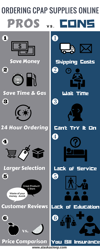 Pros_and_Cons_Online_Ordering_500x1250.png