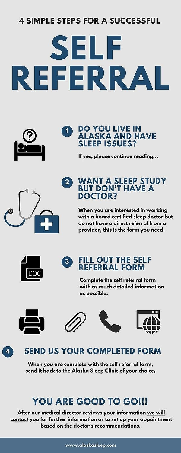 self referral form complete the information below and you will be linked to the alaska sleep clinic self referral frorm