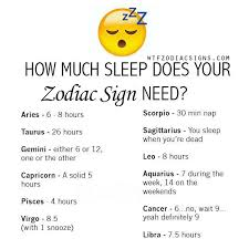 Sleep Behavior and the Signs: Your Sleep Horoscope