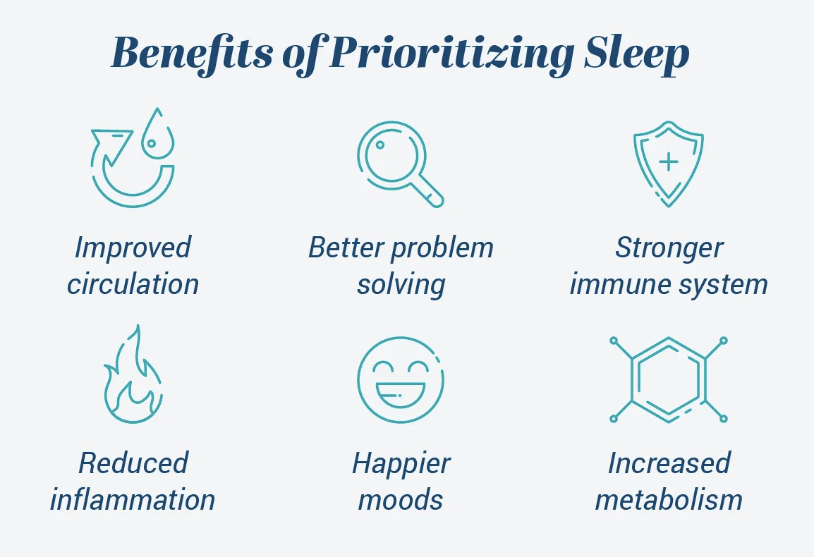Better sleep improves your body and health in so many ways.