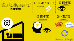 The Science of napping