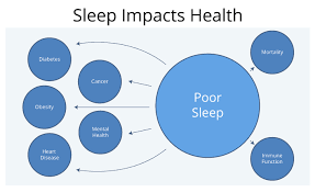 sleephealth2