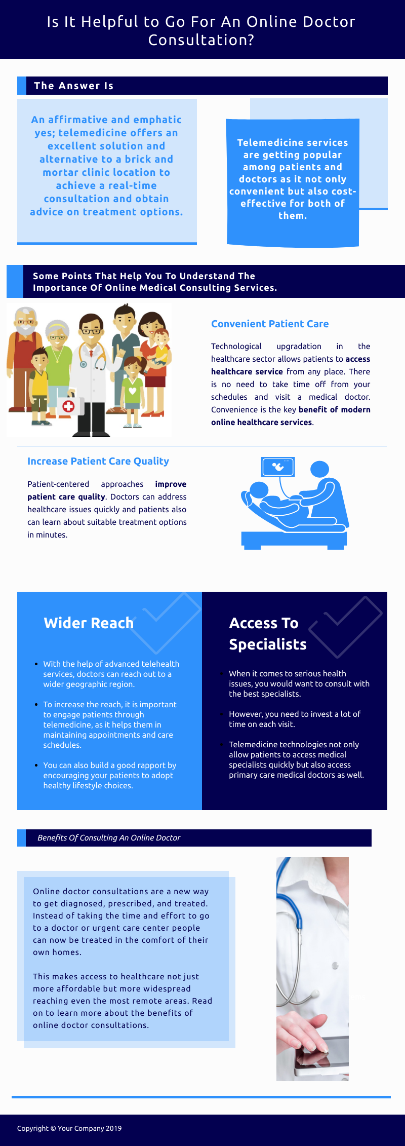 telehealth infographic